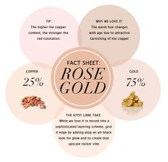 Facts about Rose Gold