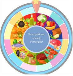 ΤΟ ΠΑΙΧΝΙΔΙ ΤΗΣ ΥΓΙΕΙΝΗΣ ΔΙΑΤΡΟΦΗΣ Γνωρίζουμε ποιες ομάδες των τροφών ωφελούν την υγεία μας & ποιες χρειάζεται να τις καταναλώνουμε με μέτρο.- Εκπαίδευση Δίχως Όρια Chart, Summer School, Schools, Pie, Torte, Cake, Fruit Pie, Pies, Tart
