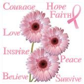 breast cancer posters - Bing Images