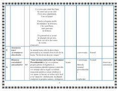 Fise de lucru pentru clasele primare si gradinita : PROIECT DIDACTIC DEZVOLTARE PERSONALA - CLASA PREGATITOARE Bar Chart