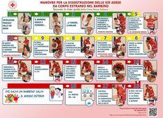 Disostruzione vie aeree da corpo estraneo nel bambino