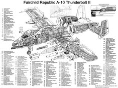 General Electric, Military Aircraft, Cannon, Ww2, Avengers, Blue Prints, Cutaway, Planes, Blog