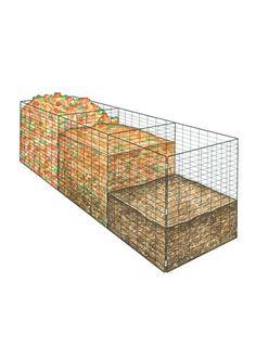 3-Bin Wire Composter... Interesting DIY idea