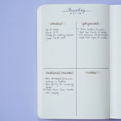 PS: Here's how it looks when you add your notes to it. | 19 Bullet Journal…