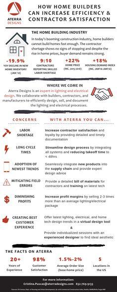 Aterra Designs Aterradesigns Profile Pinterest