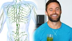 11 Ways To Reduce Inflammation, Improve Your Immunity and Cleanse Your Lymphatic System - Saturday Strategy | fitlife.tv