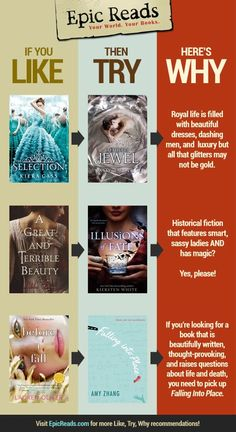 Like Try Why 37 | Blog | Epic Reads - In this Like, Try, Why, we're bringing you reading recommendations for fans of the movies The Selection, A Great and Terrible Beauty and Before I Fall!