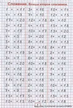 Perete Math Division Worksheets, Kindergarten Addition Worksheets, Kids Math Worksheets, Math For Kids, Fun Math, Teacher Encouragement Quotes, Math Websites, Math Charts, Math Workbook
