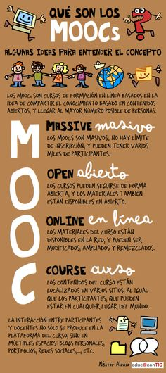 MOOCs: massive open online course for Spaniards Massive Open Online Courses, Flipped Classroom, Instructional Design, Classroom Language, Project Based Learning, E Learning, Teacher Tools, English Lessons, Educational Technology