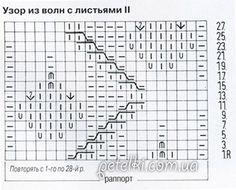 Узор листочки с волнами спицами. Схема,  diagram  vzor 20