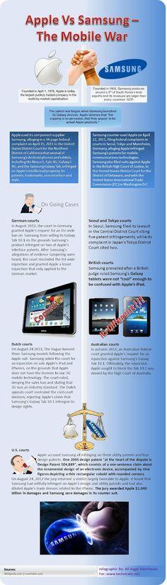 Apple Vs Samsung-The Mobile War  http://technicafe.in/2012/08/31/apple-vs-samsung-the-mobile-war-an-infographic/