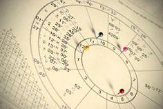 Horoskop | tarot-horoskop.comHoroskop vam daje informacije o osnovnoj osobnosti, darovima, vještinama i izazovima na temelju astrološkog Sunčanog znaka pod kojim ste rođeni.