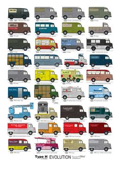 "The ""Citroën Type H Evolution"" poster is available. We find the basic versions but also those bodied by Heuliez, Currus, Filca … in a livestock, salad basket, ambulance … The one called by abuse of language the ""Tube"" had a long … Source Citroen Type H, Citroen H Van, Coffee Van, Karts, Car Illustration, Car Posters, Photo Online, Model Trains, Old Cars"