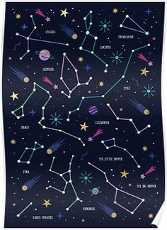 New wall paper galaxy constellations astronomy ideas Phone Backgrounds, Wallpaper Backgrounds, Wallpaper Space, Mobile Wallpaper, Star Constellations, Sistema Solar, Space And Astronomy, Astronomy Terms, Image Hd
