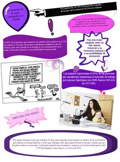Algunos datos sobre la situación de la mujer trabajadora en España.