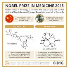 Premio Nobel en Medicina 2015 Google+
