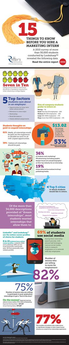 15 things to know before you hire a marketing intern - Modern Litho Direct Mail, Things To Know, Student, Infographics, Marketing, Reading, Direct Mailer, Infographic, Reading Books