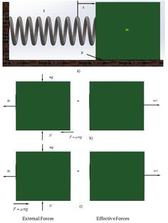 1000+ images about What is vibrations?? on Pinterest | Angular ...