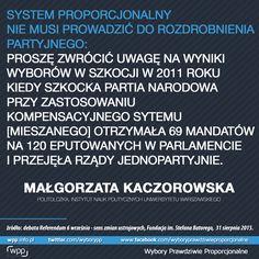 System proporcjonalny  nie musi prowadzić do rozdrobnienia partyjnego.