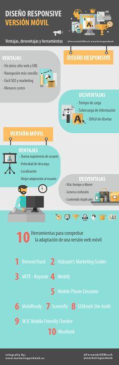 Cómo elegir el mejor diseño web móvil ¿Responsive o versión móvil? #web #blog follow @pyra2elcapo