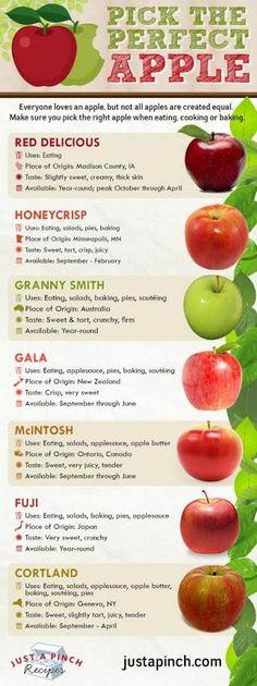 Pick the Perfect Apple - Just A Pinch Fruit Recipes, Apple Recipes, Cooking Recipes, Recipies, Cooking Hacks, Potato Recipes, Salad Recipes, Vegetarian Recipes, Apple Chart