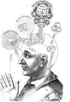Robert Fludd, Utriusque cosmi maioris scilicet et minoris […] historia, tomus II (1619), tractatus I, sectio I, liber X, De triplici animae in corpore visione.