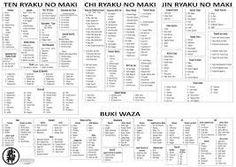 Image result for tenchijin ryaku no maki