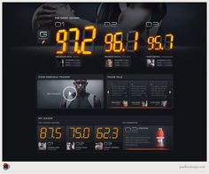 26 magnificent web designs | From up North