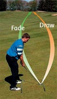Golf. Learn about the simplest way to be able to turn into a far better golfer.