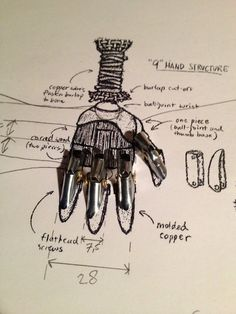 Stitchpunk 9: Hand Structure by Wirecase