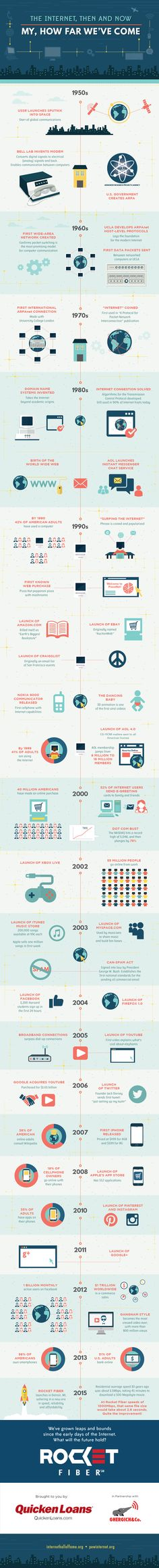 Hola: Una infografía con la Historia de Internet. Vía Un saludo