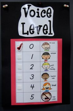 Voice Levels Poster / behavior management /  classroom discipline
