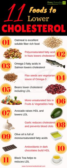 7 high cholesterol foods to avoid plus 3 to eat cholesterol eat these 11 foods to lower your cholesterol and improve your heart health to live healthy forumfinder Images