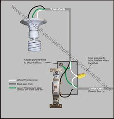 simple electrical wiring diagrams basic light switch diagram 3-Way Light Switch this light switch wiring diagram page will help you to master one of the most basic do it yourself projects around your house