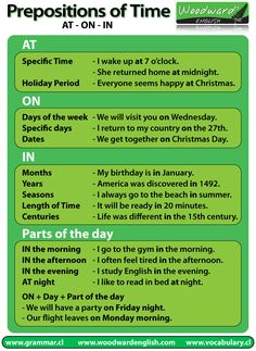 Prepositions of Time: AT - ON - IN English Grammar Chart. Remember: British English and American English have differing views on preposition rules! English Tips, English Fun, English Writing, English Study, English Class, English Words, English Lessons, Learn English, British English