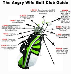 Golf Clubs   Grouchy Old Cripple: The Angry Wife Golf Club Guide