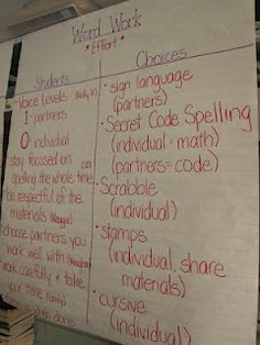 3rd Grade Thoughts: Anchor Chart Linky Party: Daily 5 Expectations