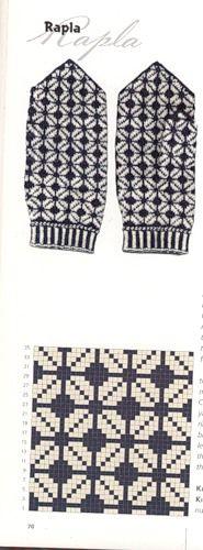 "Photo from album ""Варежки ))) схемы"" on Yandex. Crochet Scarf Diagram, Crochet Edging Patterns, Crochet For Beginners Blanket, Crochet Amigurumi Free Patterns, Diy Crochet Sweater, Crochet Baby Pants, Mittens Pattern, Knit Mittens, Purse Patterns Free"