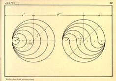 Geometrical drawing; a collection of plates for...