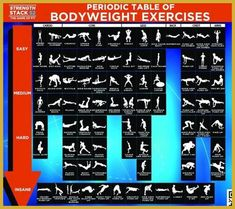 Maintaining Your Post Diet Weight | Fitness Gym -- Learn more by visiting the image link. #FitnessAtHome