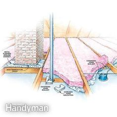 How to Insulate a House. Get the #DIY guide!