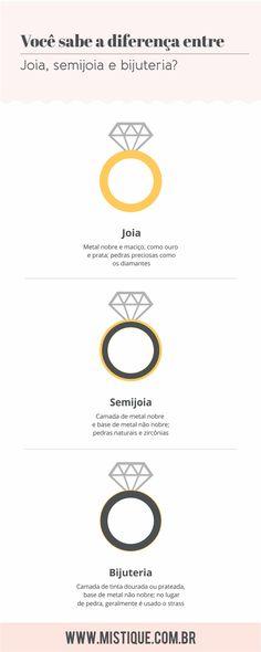 Você sabe a diferença entre Joia, semijoia e bijuteria? http://www.mistique.com.br/  Místique Acessórios - Mistique Acessorios #pulseiras #colares #aneis #brincos #prata #ródio #rodio #ouro #joia #semijoia #bijuteria #mistique #místique #acessorios #acessórios