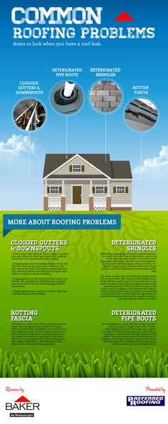 Home Improvement: 4 Common Roofing Problems by Inboud Visibility , via Behance