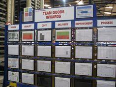 Image result for visual management board Visual Management, Board, Image, Planks
