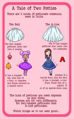 SpookiePie — Illustrated visual guide to lolita and petticoats. Kawaii Fashion, Lolita Fashion, Cute Fashion, Diy Fashion, Fashion Tips, Feminine Fashion, Fashion Styles, Lolita Cosplay, Cosplay Diy