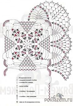 Crochet doily with diagram by antonia Crochet Bedspread Pattern, Crochet Mandala Pattern, Crochet Square Patterns, Crochet Doily Patterns, Basic Crochet Stitches, Crochet Squares, Crochet Table Topper, Crochet Table Runner Pattern, Crochet Doily Diagram