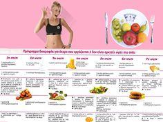 Εύκολη δίαιτα: Μάθε πώς θα χάσεις ένα κιλό την εβδομάδα! Beauty Secrets, Healthy Tips, Health Fitness, Alphabet, Workout, Diet, Alpha Bet, Work Out, Fitness