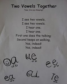"The saying goes, ""When two vowels go walking, the first on does the talking and it says its name.  The second one does the walking and it doesn't say a thing."""