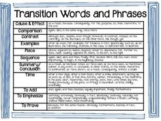 sophisticated vocab for essays Free vocabulary papers, essays, and research papers  the organization of your  ideas has to be sophisticated which means it has to varied, not following the.