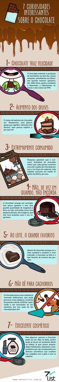 7list_7-curiosidades-sobre-o-chocolate